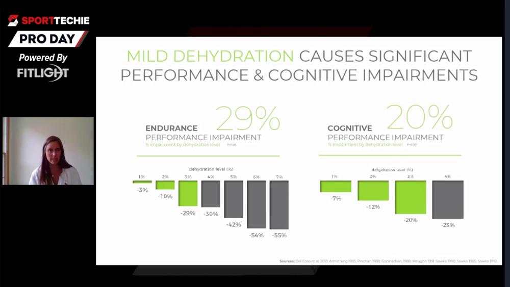 Pro Day Hydration Slide